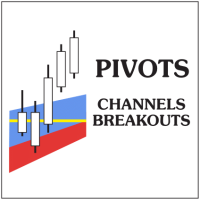 Pivots Channels Breakouts