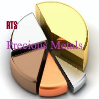 RTS precious Metals MT4