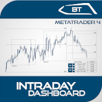 Intraday Dashboard MT4