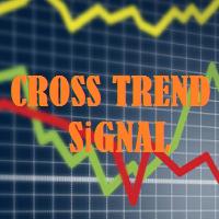 Cross Trend Signal