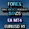Forex Big Bollinger Bands