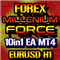 Forex Millenium Force 10in1