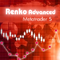Renko Advanced