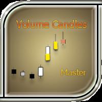 Volume candles master