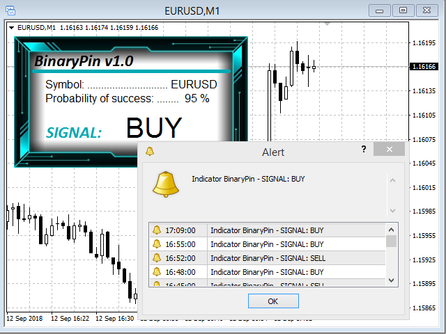 Buy me out binary options