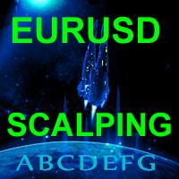 H1 eurusd Scalping