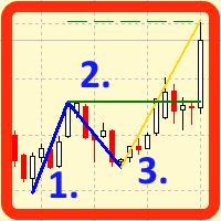 Pattern 123 Zig Zag