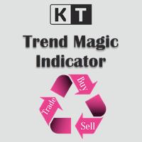 MQLHub Trend Magic MT4
