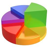 Renko Graph