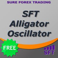 SFT Alligator Oscillator