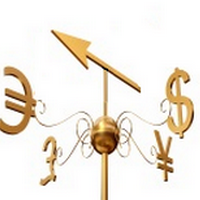 Currency Strenght