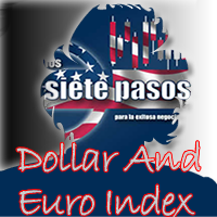 DollarAndEuroIndex