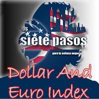DollarAndEuroIndex