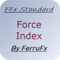 FFx Force Index