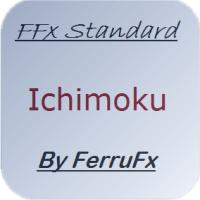 FFx Ichimoku