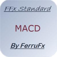 FFx MACD