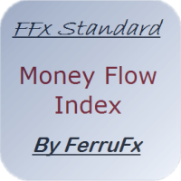 FFx Money Flow Index