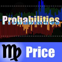 PriceProbabilities
