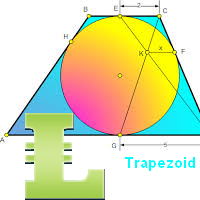 Trapezoidal Support and Resistance