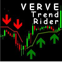 Verve Trend Rider