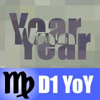 Year2Year