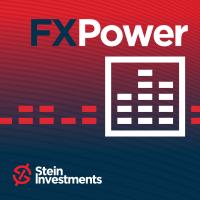 FX Power free
