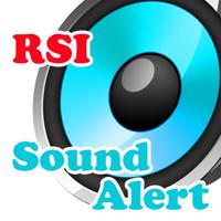 RSI Sound Alert