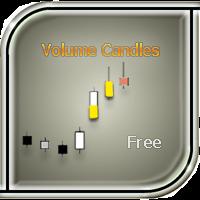 Volume candles free