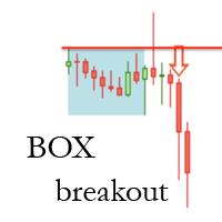 Box Mode
