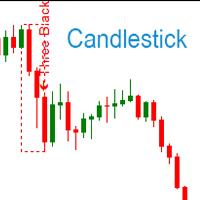 Candlestick find