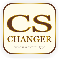 Chart Symbol changer