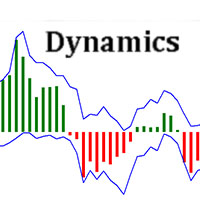 Dynamics of the market