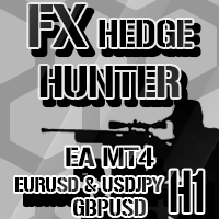 FX Hedge Hunter eurusd usdjpy gbpusd h1