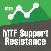 MTF Support Resistance