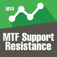 MTF Support Resistance MT4