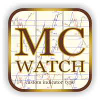 Multi Charts iWatch