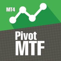 Pivot Timeframe