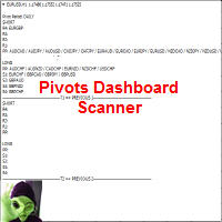 Pivots Dashboard Scanner