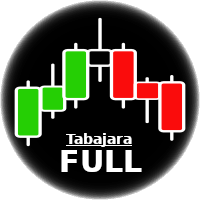 Tabajara Full with Alert
