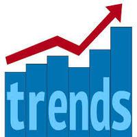 Trend MagicX