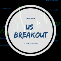 US Session Breakout by ZZL