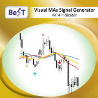 BeST Visual MAs Signal Generator