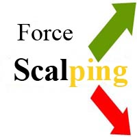 Force Scalping