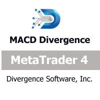 MACD Standard and Hidden Divergences
