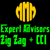 MMM Zig Zag and CCI