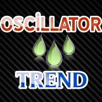 Oscillator Trend