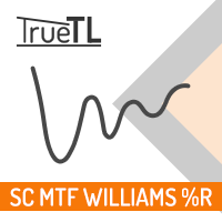 SC MTF Williams Percent Range for MT4 with alert