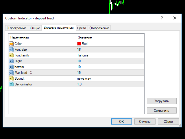 Deposit Load Indicator