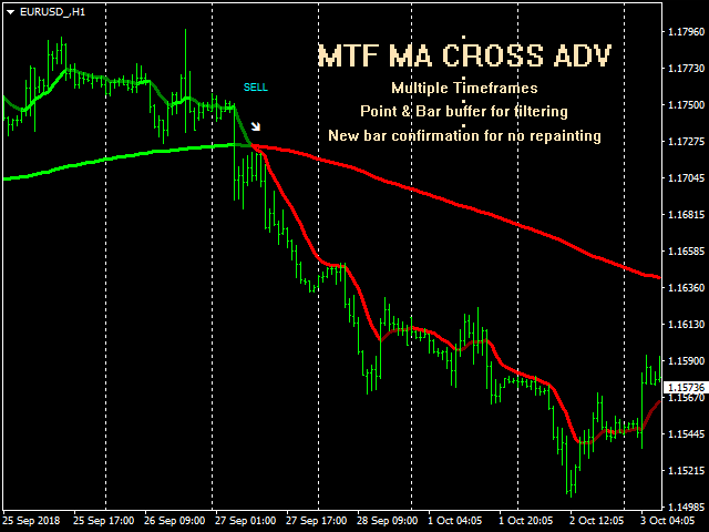 MTF MA Cross Advanced