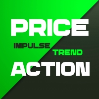 Price Action Impulse Trend